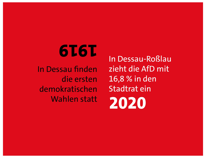Jusos in Dessau-Roßlau